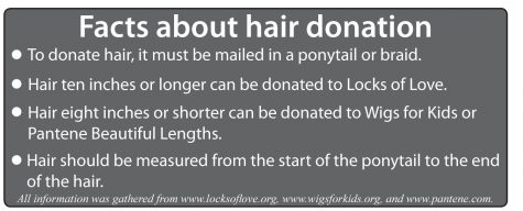 Hair donations provide hope