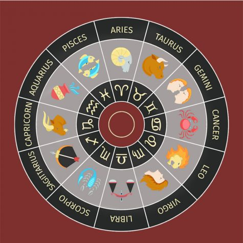 How do horoscopes work?