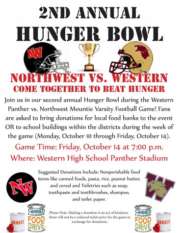 Upcoming Hunger Bowl against Western