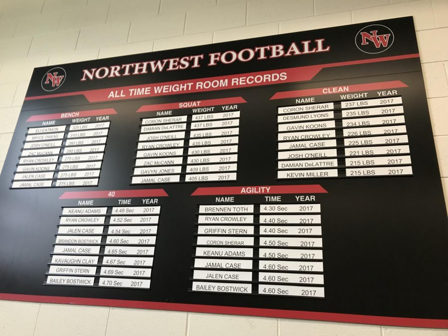 Weight room gets an addition
