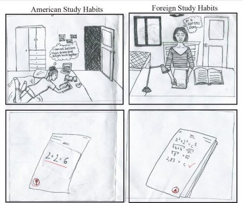 American study habits proven to be foreign